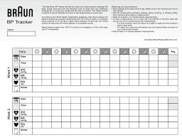 World Health Organization Blood Pressure Chart Bp Tracker Braun Blood Pressure Monitors Manualzz Com