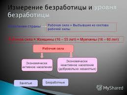 Презентация на тему Презентация по экономике по теме  8 Население страны Рабочая сила