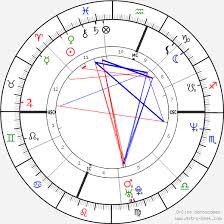 Sarah Jessica Parker Birth Chart Horoscope Date Of Birth Astro