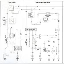 bmw 1 series rear light wiring diagram bmw wiring diagrams rearfgreverselightswiringdiagram bmw series rear light wiring diagram