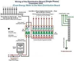 wiring of distribution board wiring diagram with dp mcb and sp mcbs Shaker 500 Wiring Harness Diagram wiring of the distribution board , single phase, from energy meter to the main distribution board (without rcd = residual current devices) electrical