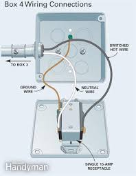 how to install surface mounted wiring and conduit the family figure d box 4 wiring connections