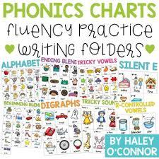 Phonics Alphabet Chart Beauteous Alphabet And Phonics Charts By Haley O'Connor Teachers Pay Teachers
