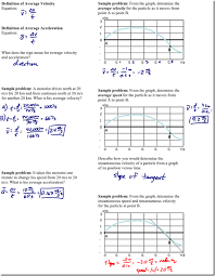 this entry was posted in kinematics mechanics and tagged a t graph d t graph kinematic equations kinematics v t graph by admin bookmark the permalink