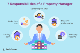 Yearly House Maintenance What Is A Property Manager Responsible For