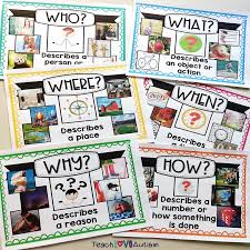 How To Tackle Questions With Anchor Charts Teach Love Autism