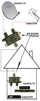 wsds2200 diplexer diplexer diagram diplexer installation wiring diagram