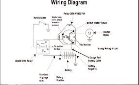 harley davidson starter relay wiring diagram harley wiring harley davidson starter relay wiring diagram harley wiring diagrams