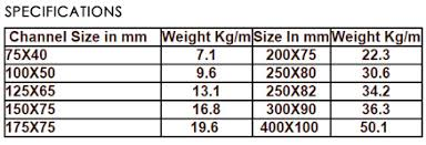 Ms Section Weight Chart Ms Channel And Beam Weight Chart New Images Beam