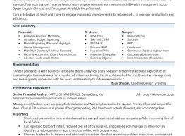 Financial Analyst Resumes Classy Senior Financial Analyst Resume Examples Awesome Data Analyst Resume