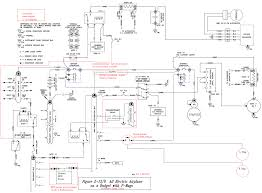 brian brandi s rv 10 panel wiring diagram