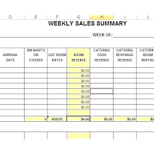 Sales Planning Template Example Of Strategic Plan Weekly