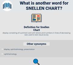 Snellen Chart Definition Synonyms For Snellen Chart Thesaurus Net