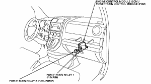 2008 honda element wiring diagram wiring diagrams 2005 honda elet fuse box location car wiring