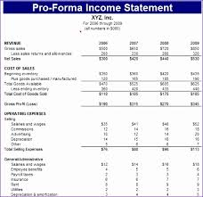 Pro Forma Financial Statements Excel Template Dbdjl Luxury