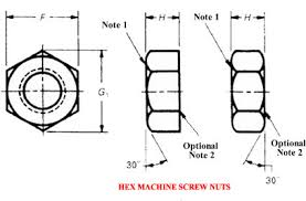 Nut Dimension Chart Machine Screw Nut Dimensions