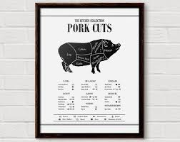 Pork Chart Cuts Of Meat Butcher Diagram Pork Chart Butchers Print Butcher Pig Chart Pig Diagram Butcher Chart Butcher Cuts Print Cuts Of Meat Print Pork Cuts