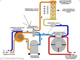 air conditioning heat pump. heat pump air conditioner conditioning i