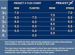 Project X Shaft Legend Shafts Mygolfspy Forum