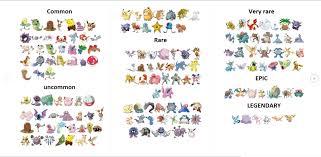 Pokemon Emerald Rarity Chart Collection Image Wallpaper Pokemon Image List