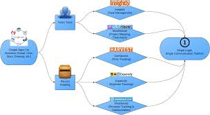 65 Right Flow Chart Google Drawings