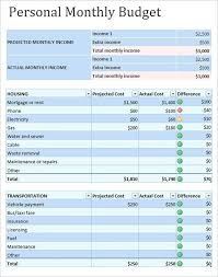 Personal Home Budgeting Monthly Budget Template Free Download Bud Worksheet Sample Home