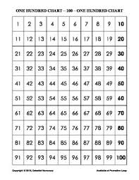 Numbers 100 To 200 Chart 100 120 Numbers And Numbers With Words And 200 Number Charts Free
