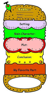 images about ELA on Pinterest   English  Prefixes and
