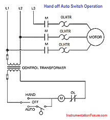 hand off auto switch operation electrical engineering hand%20off%20auto%20switch%20operation hand off auto switch operation jpg556×604 52 1 kb