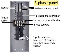how to wire 3 phase larger image example 3 phase breaker panel generally 3 hot wires from meter attach to 3 pole main breaker neutral connects to neutral busbar