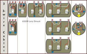house electrical wiring diagrams connections in outlet light wire connections for three round cables thumbnail