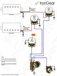 fender jeff beck stratocaster wiring diagram wiring library fat strat wiring diagram detailed schematics diagram rh drphilipharris com black strat wiring diagram american deluxe