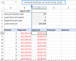 Create A Loan Amortization Schedule In Excel With Extra