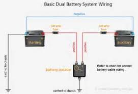 marine two battery wiring diagram images sae wiring standards dual battery wiring continuouswave