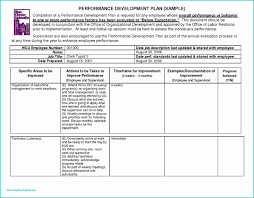 Apa Format Sample Paper Doc Lividrecords