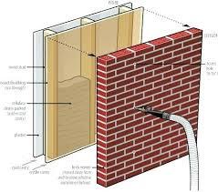 veneer brick siding exterior wall installation o50