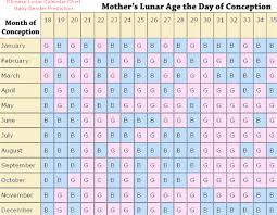 Chinese Chart For Baby Gender 2018 Chinese Calendar Printable Year Calendar