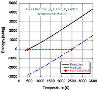 Adiabatic Flame Temperature Wikipedia