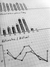 Pomodoro Chart Pomodoro Technique In 25 Minutes Steve Fenton