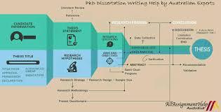 phd dissertation database uk jpg