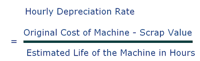 Fixed Asset Depreciation Calculator Machine Hour Rate Method Of Depreciation Accounting Education