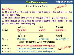 The Passive Voice Eng Teaching English Grammar English