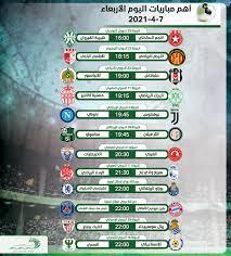 أهم مباريات اليوم الأربعاء 7-4-2021 والقنوات الناقلة - التيار الاخضر