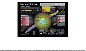 The Nuclear Wall Chart