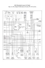 mitsubishi l200 radio wiring diagram mitsubishi mitsubishi triton wiring diagram the wiring on mitsubishi l200 radio wiring diagram