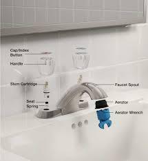 sink faucet parts. Plain Parts Faucet Parts And Sink A