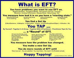 Eft Bullet Chart What Is Eft Eft Flow Chart 2015 By Silvia Hartmann Eft