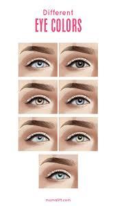 Eye Color Chart Understanding Eye Colors Mama Lift