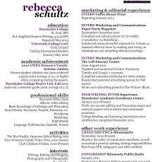 Certified Resume Writer Salary - Resume CV Cover Letter