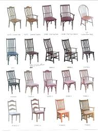 incredible kitchen chair styles dining room chair styles dining room chair dining room chair styles remodel
